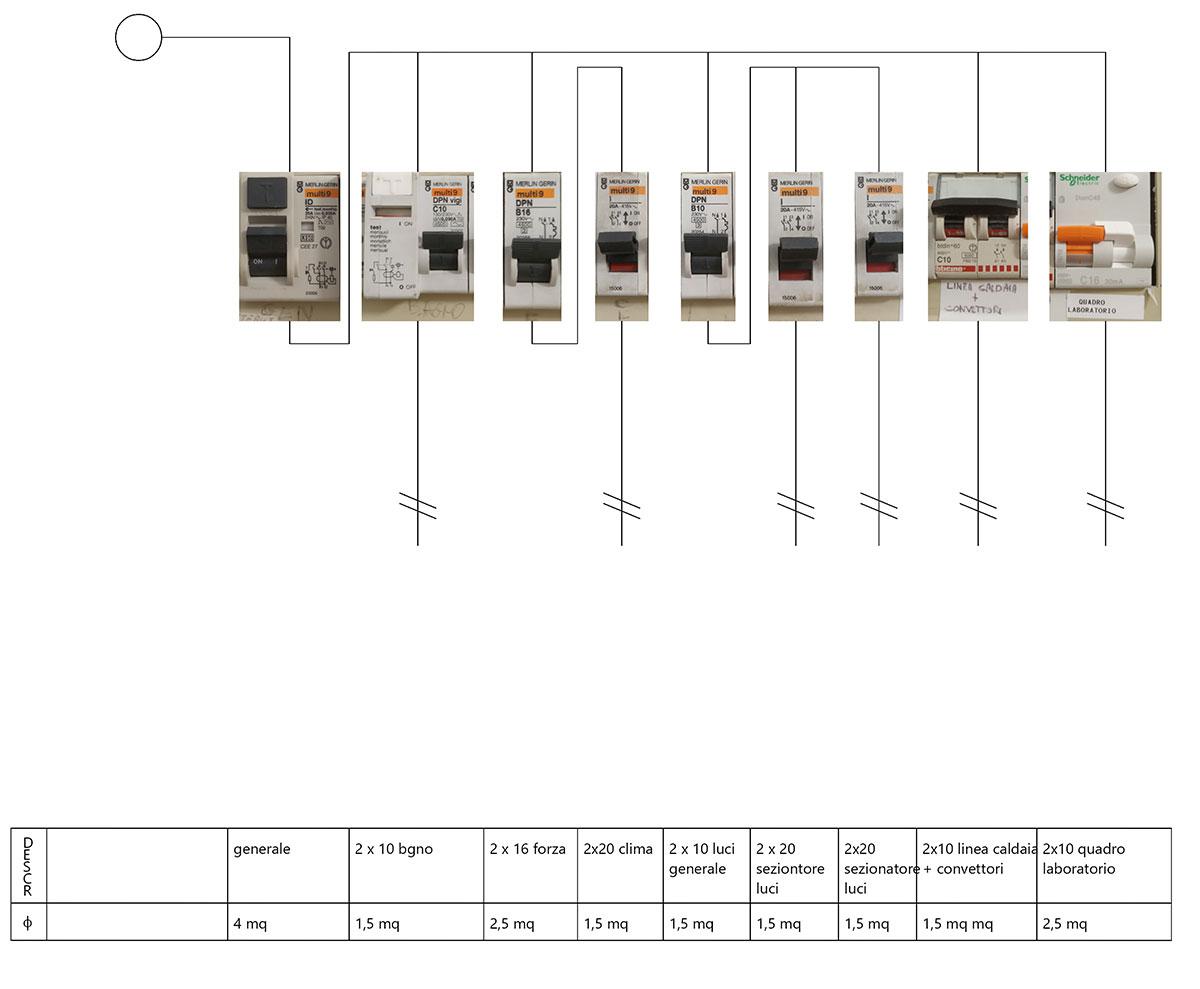 Noteplan schema elettrico